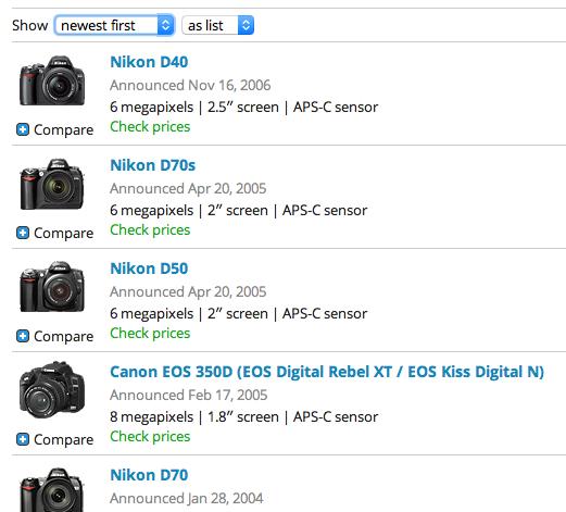 Liste d'appareils photo